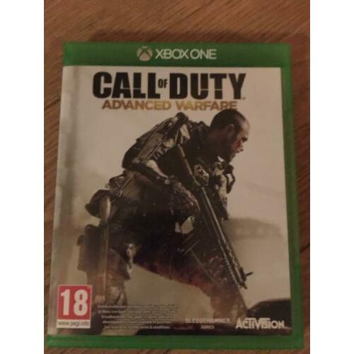 Xbox one spellen, call of duty, fallout, witcher, dragon age